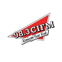 98 3 CIFM vector