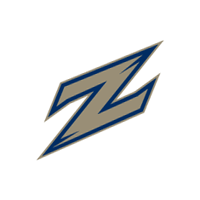 Akron Zips preview